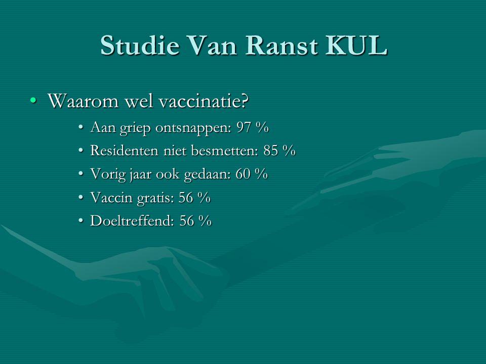 Studie Van Ranst KUL Waarom wel vaccinatie Aan griep ontsnappen: 97 %