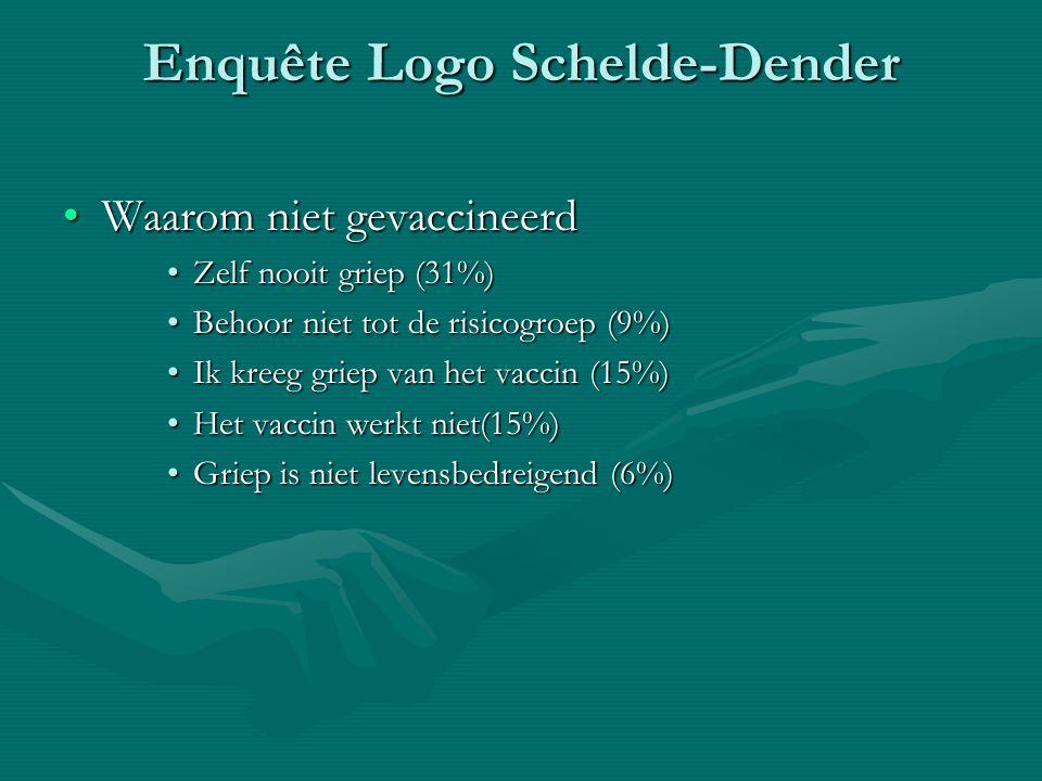 Enquête Logo Schelde-Dender
