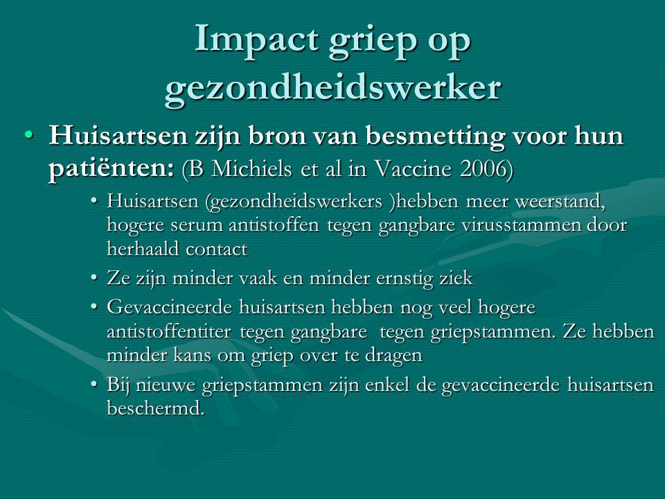 Impact griep op gezondheidswerker