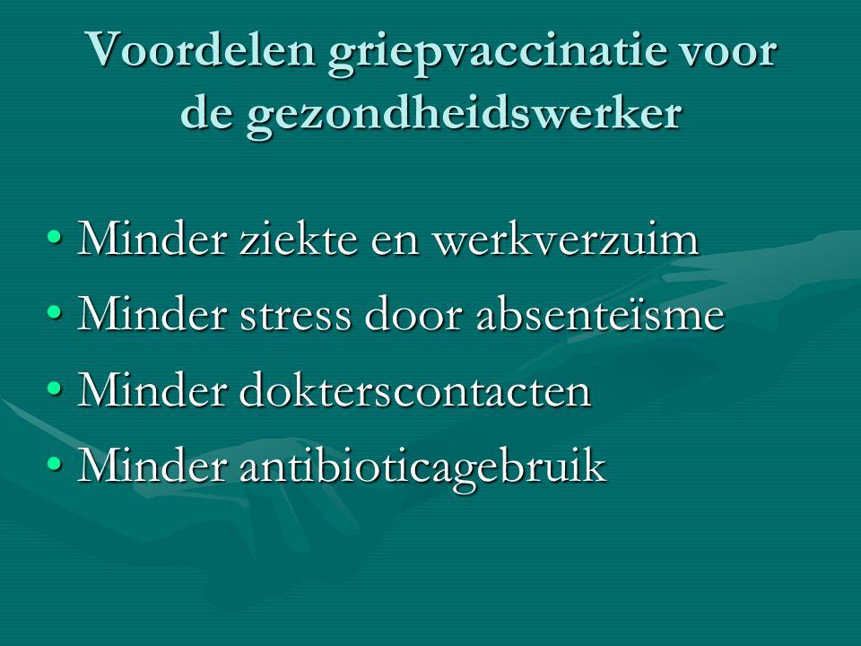Voordelen griepvaccinatie voor de gezondheidswerker