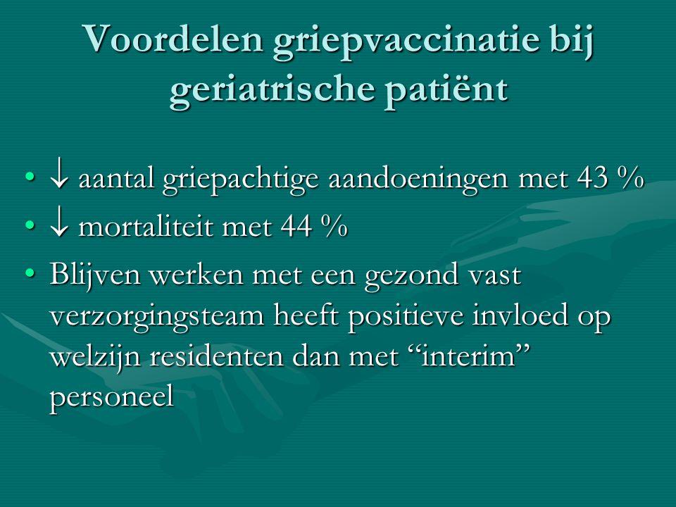 Voordelen griepvaccinatie bij geriatrische patiënt