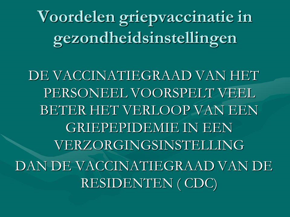 Voordelen griepvaccinatie in gezondheidsinstellingen