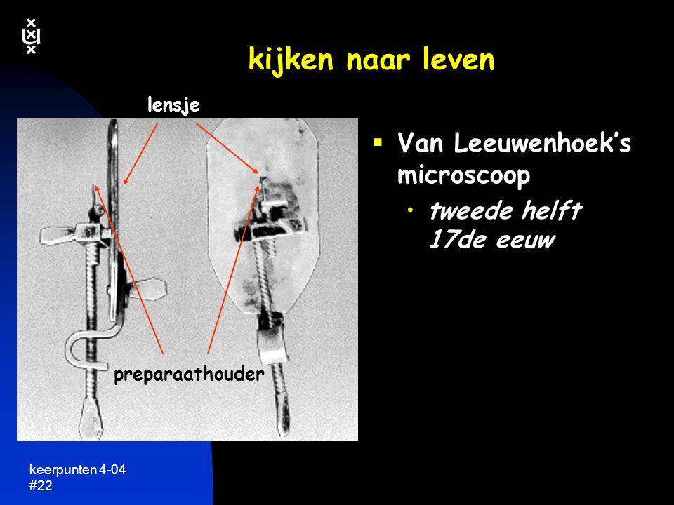 kijken naar leven Van Leeuwenhoek's microscoop tweede helft 17de eeuw