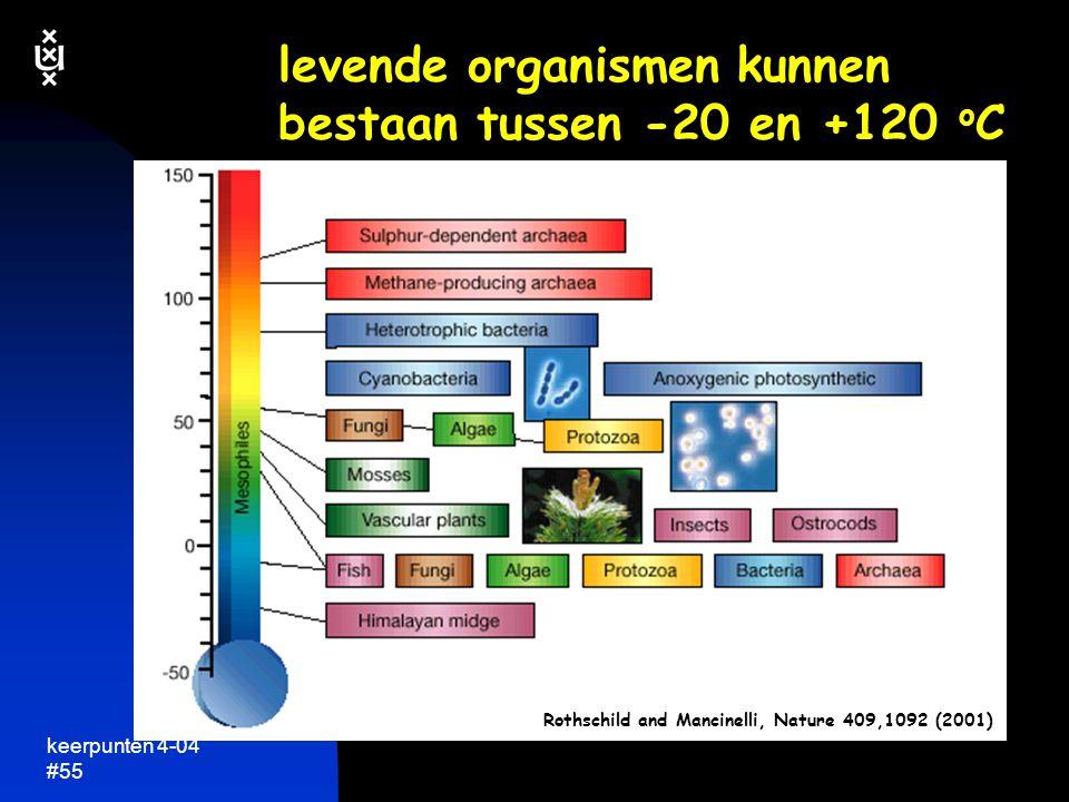 levende organismen kunnen bestaan tussen -20 en +120 oC
