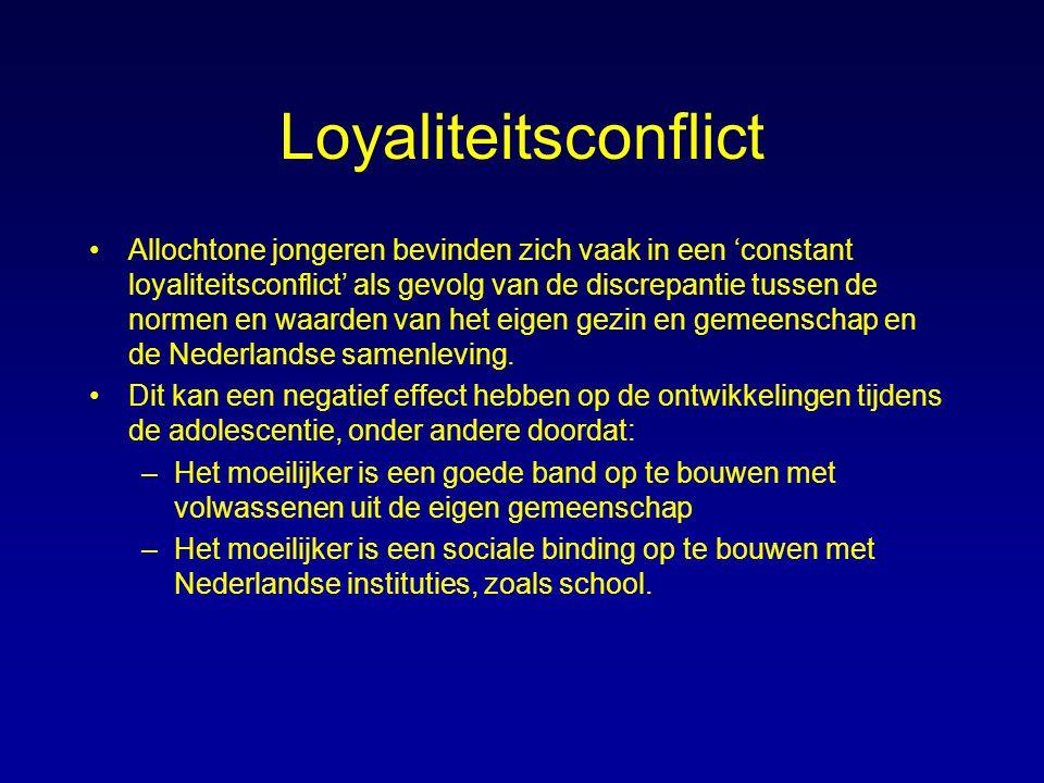 Loyaliteitsconflict
