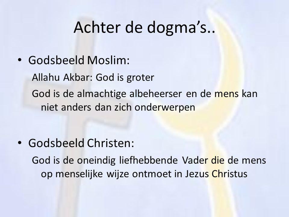 Achter de dogma's.. Godsbeeld Moslim: Godsbeeld Christen: