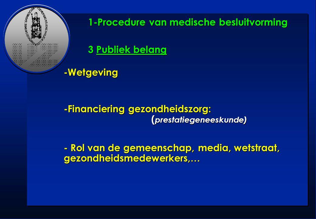 1-Procedure van medische besluitvorming 3 Publiek belang