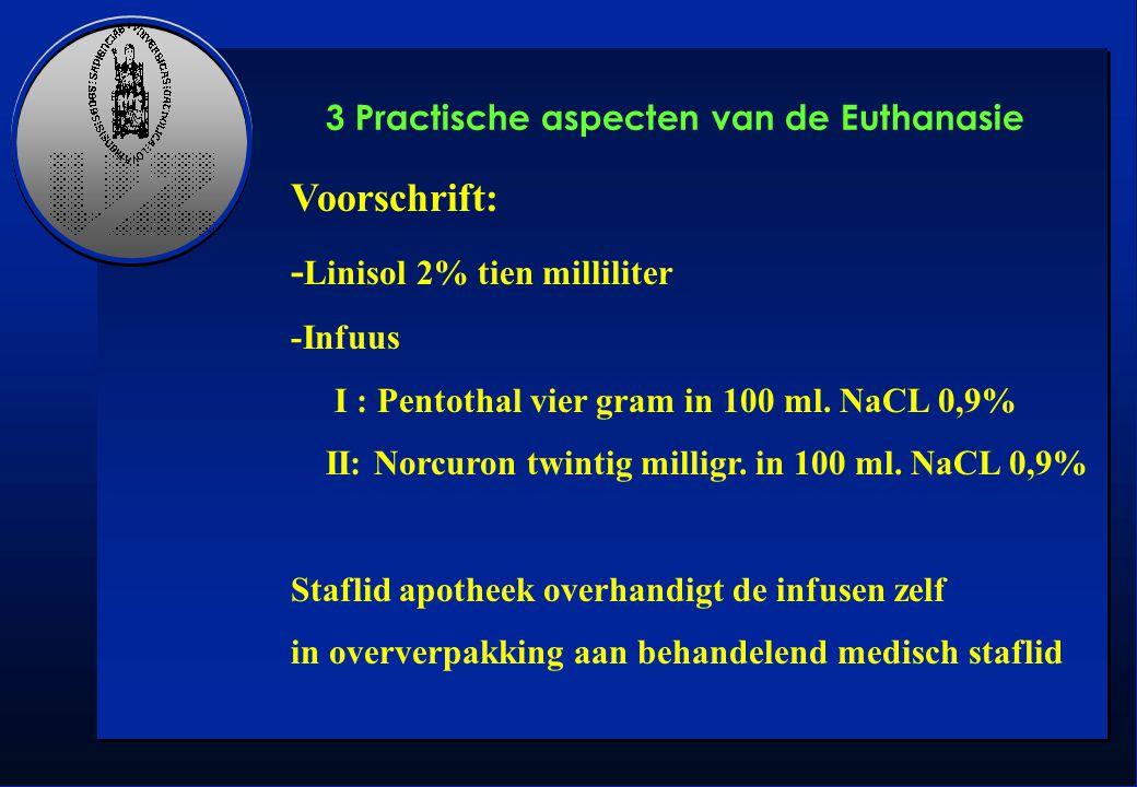 -Linisol 2% tien milliliter