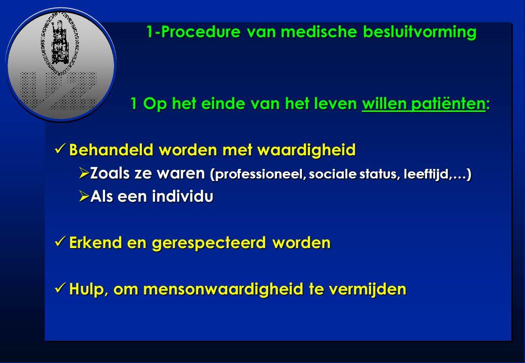 1-Procedure van medische besluitvorming