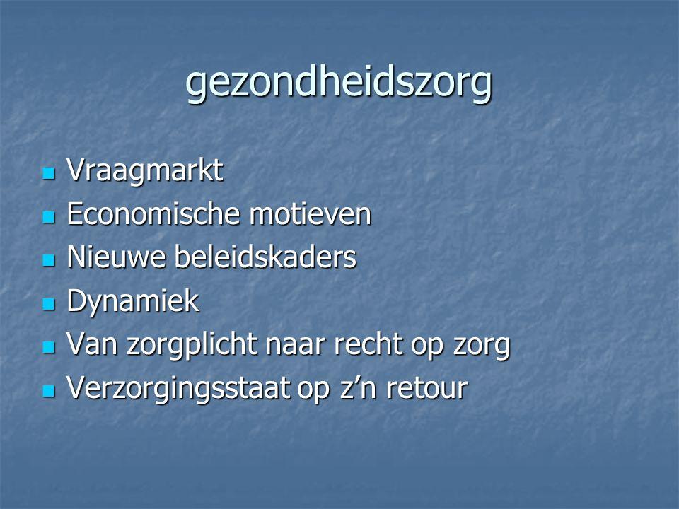 gezondheidszorg Vraagmarkt Economische motieven Nieuwe beleidskaders