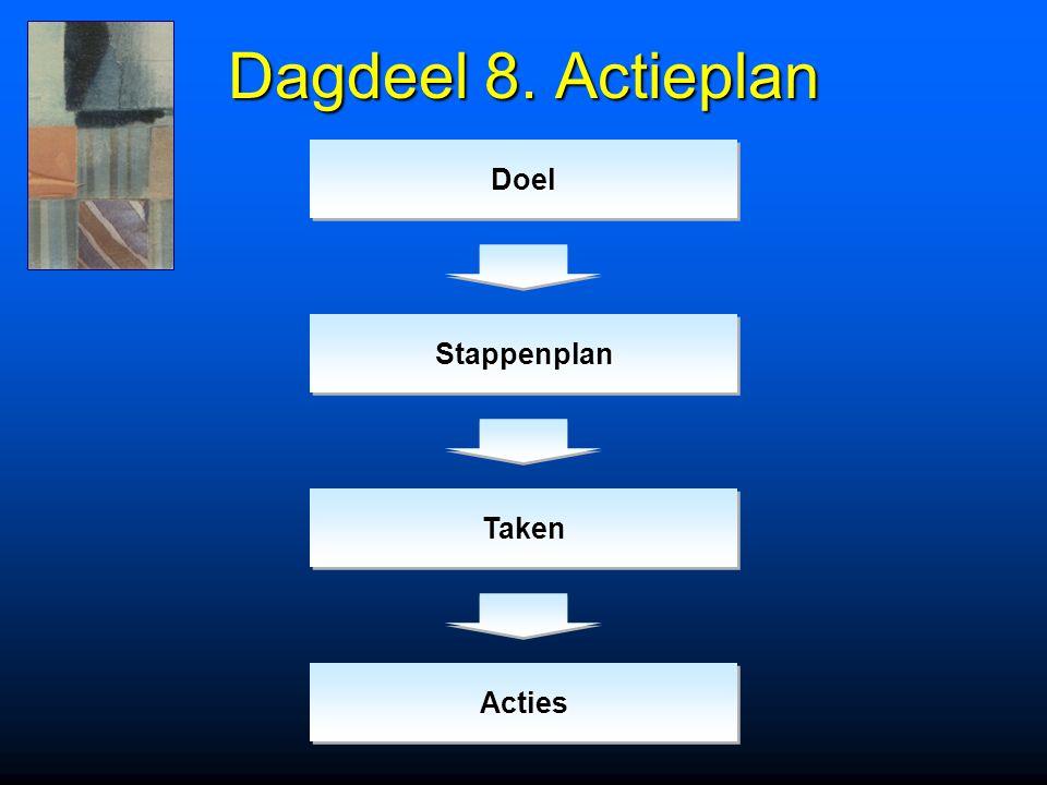 Dagdeel 8. Actieplan Doel Stappenplan Taken Acties