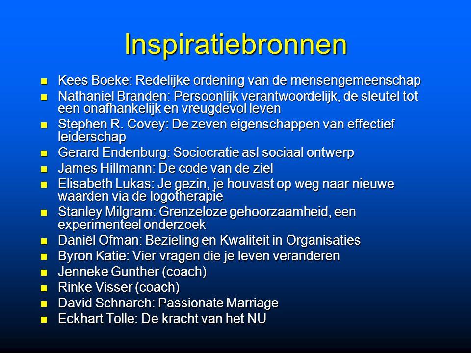 Inspiratiebronnen Kees Boeke: Redelijke ordening van de mensengemeenschap.
