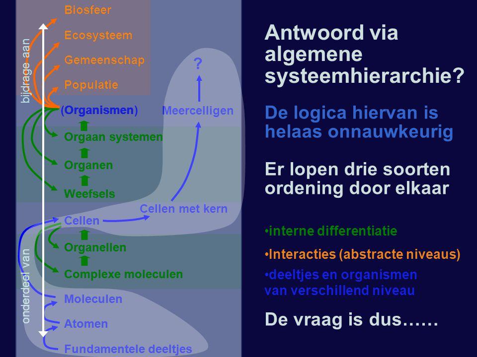 Antwoord via algemene systeemhierarchie