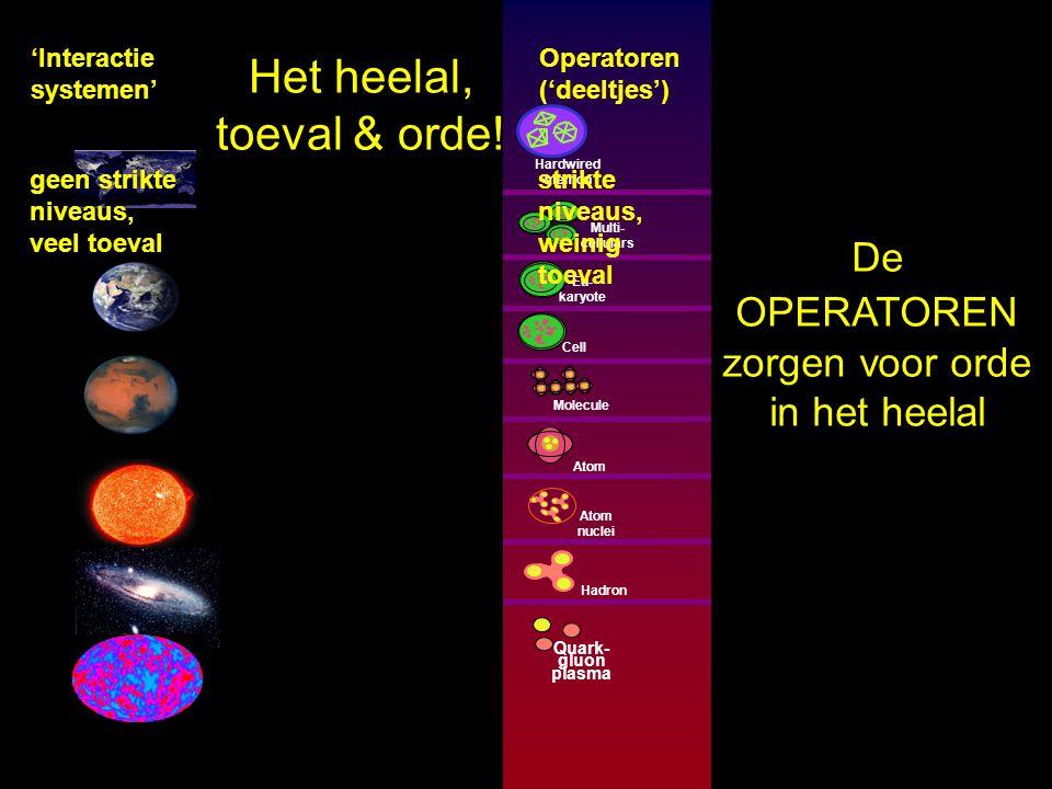 Het heelal, toeval & orde!