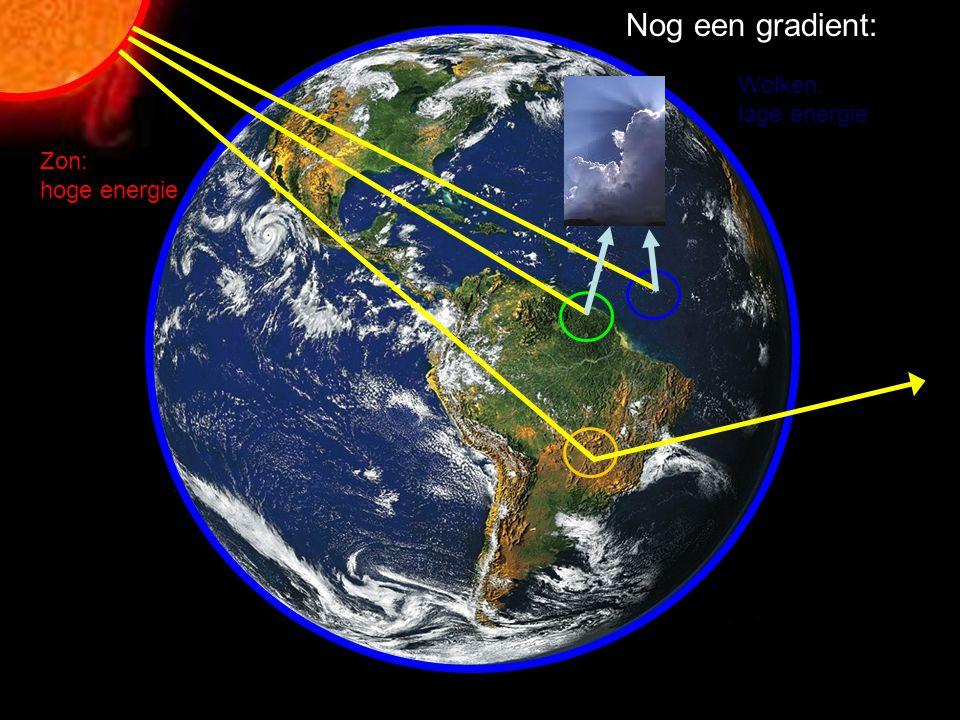 Nog een gradient: Wolken: lage energie Zon: hoge energie