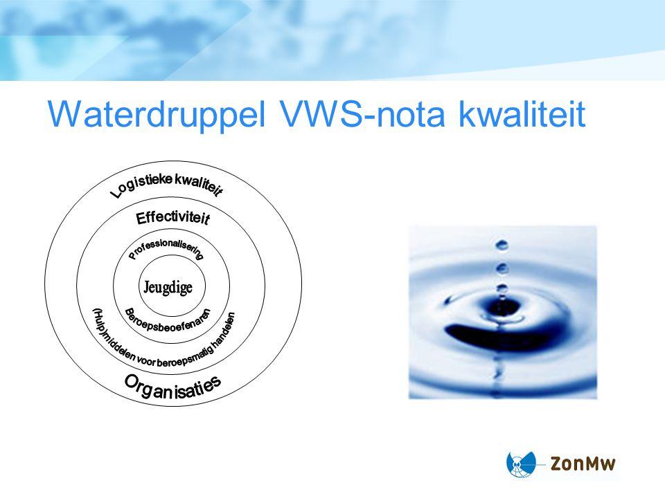 Waterdruppel VWS-nota kwaliteit