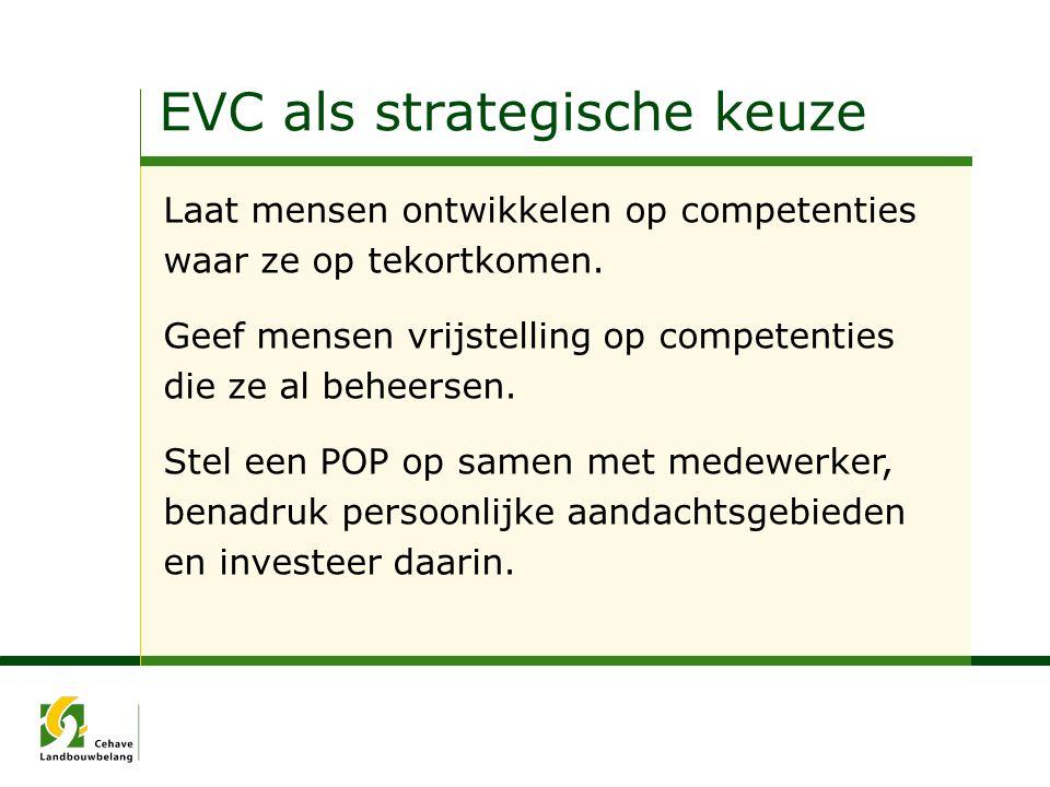 EVC als strategische keuze