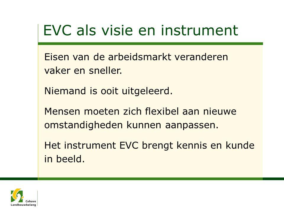 EVC als visie en instrument