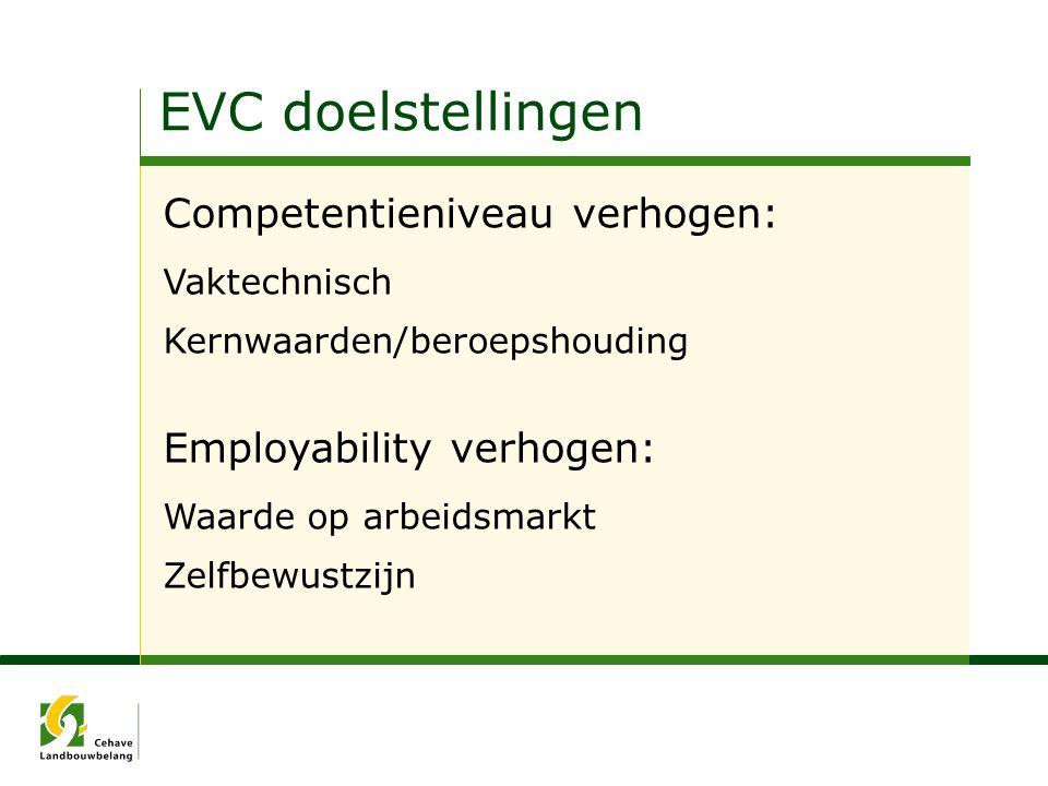 EVC doelstellingen Competentieniveau verhogen: Employability verhogen: