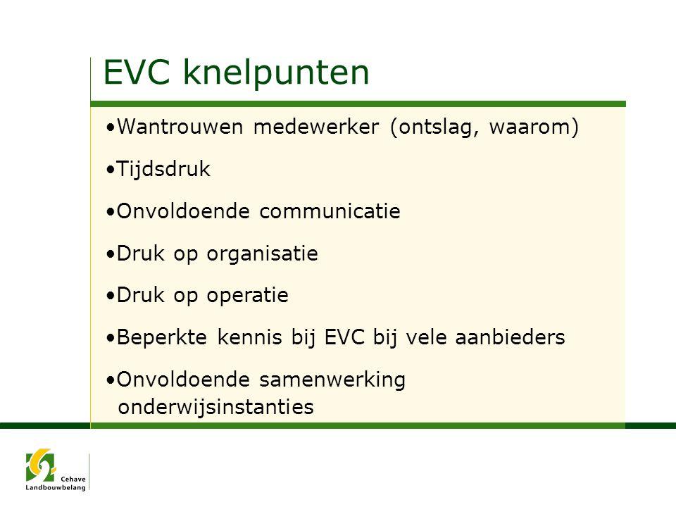 EVC knelpunten Wantrouwen medewerker (ontslag, waarom) Tijdsdruk