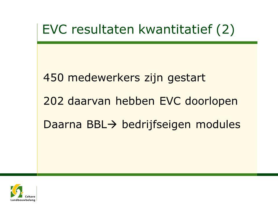 EVC resultaten kwantitatief (2)