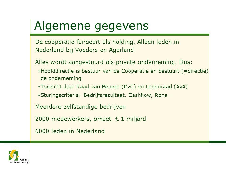 Algemene gegevens De coöperatie fungeert als holding. Alleen leden in Nederland bij Voeders en Agerland.