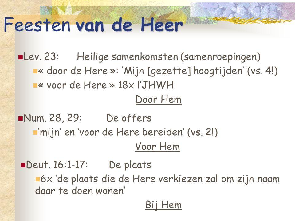 Feesten van de Heer Lev. 23: Heilige samenkomsten (samenroepingen)