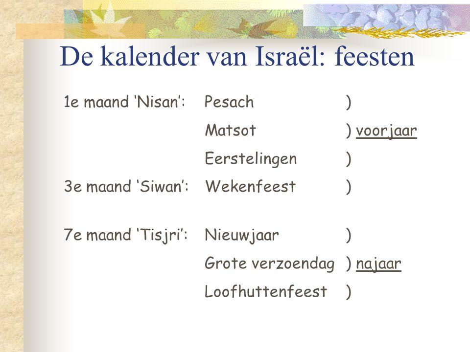 De kalender van Israël: feesten