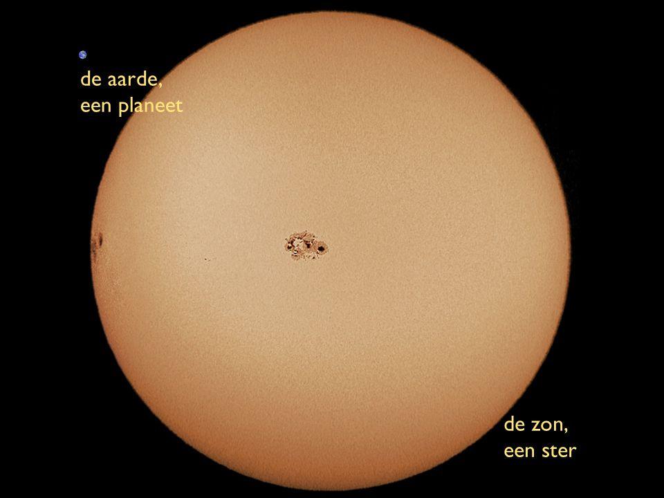 de aarde, een planeet de zon, een ster Zon met vlekken