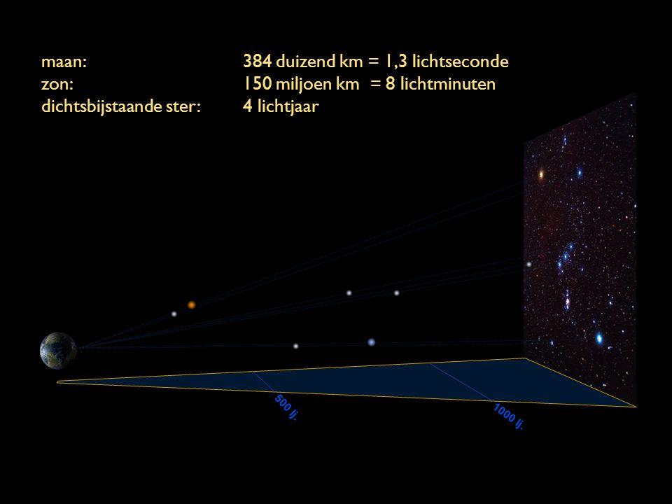 maan: 384 duizend km = 1,3 lichtseconde