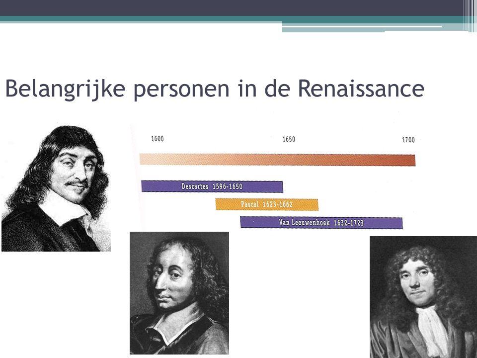 Belangrijke personen in de Renaissance