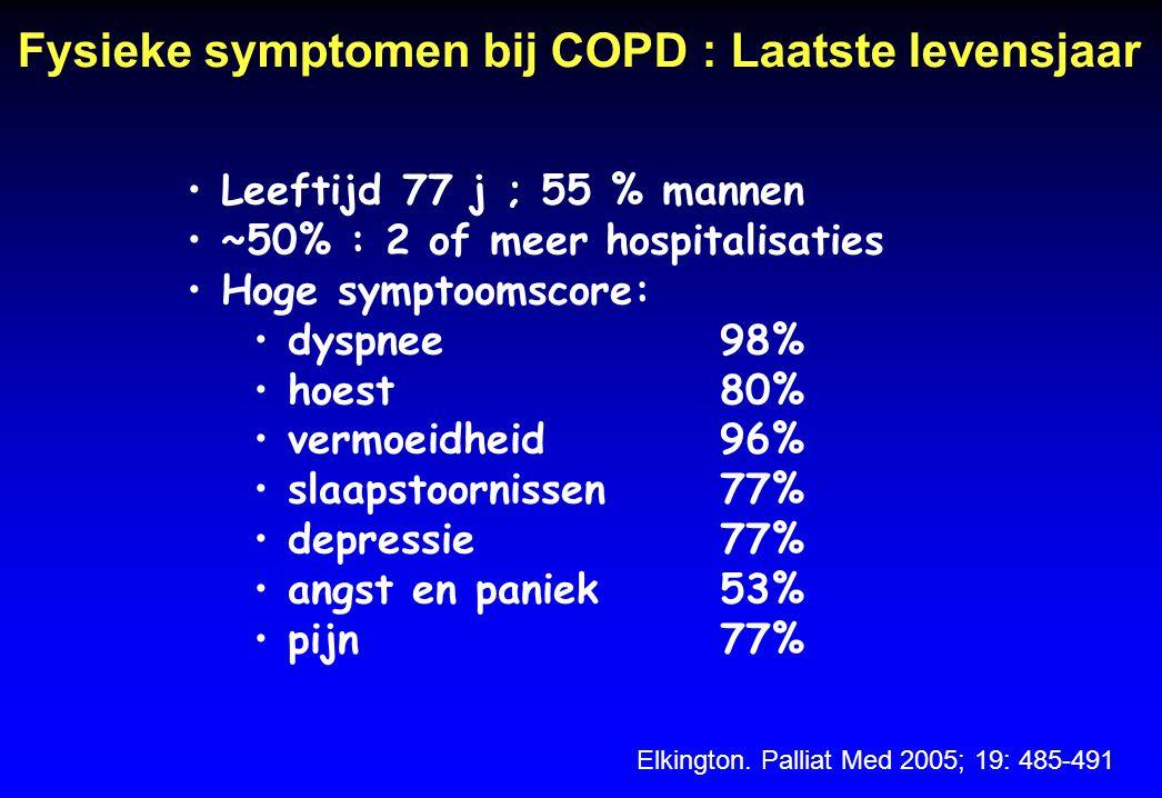 Fysieke symptomen bij COPD : Laatste levensjaar