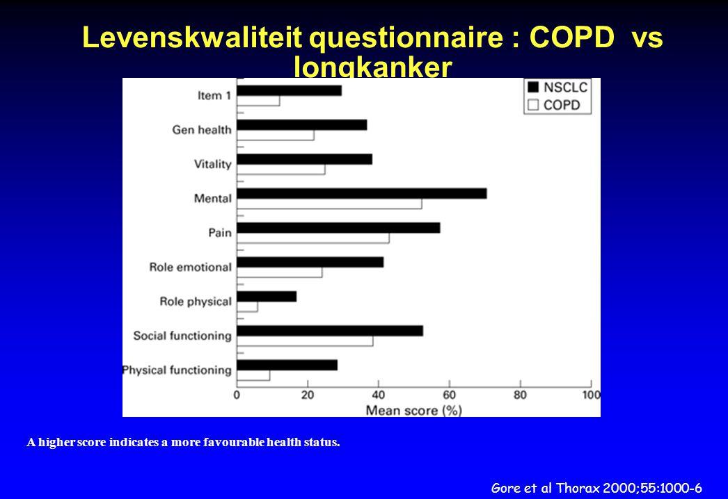 Levenskwaliteit questionnaire : COPD vs longkanker