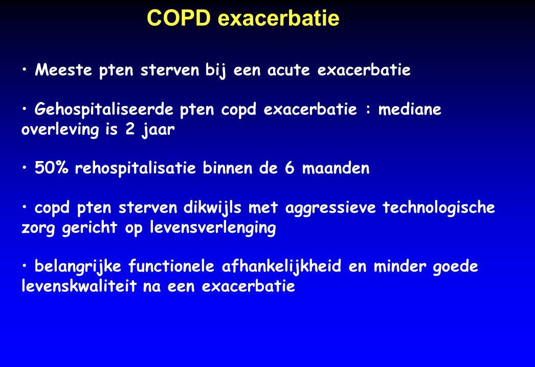 COPD exacerbatie Meeste pten sterven bij een acute exacerbatie