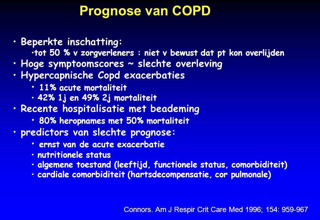 Prognose van COPD Beperkte inschatting: