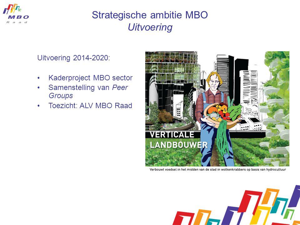 Strategische ambitie MBO Uitvoering