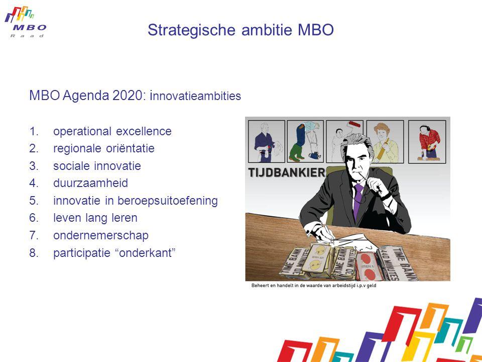 Strategische ambitie MBO
