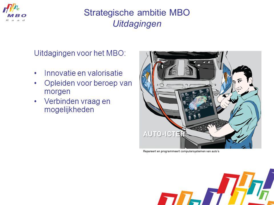 Strategische ambitie MBO Uitdagingen