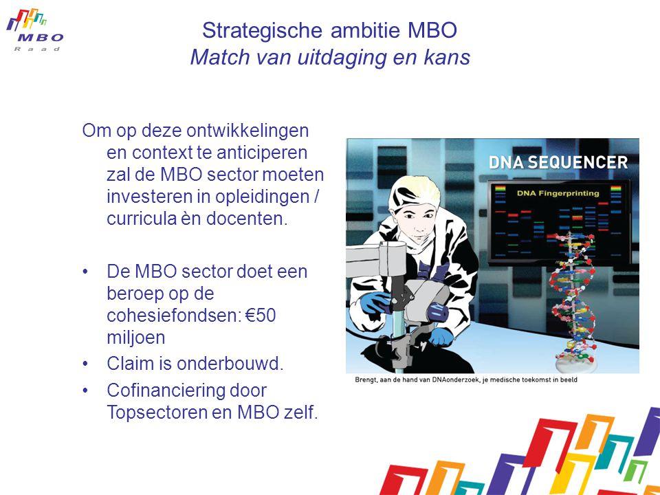 Strategische ambitie MBO Match van uitdaging en kans