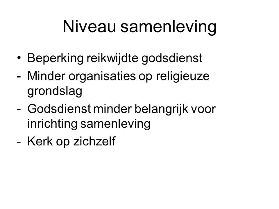 Niveau samenleving Beperking reikwijdte godsdienst