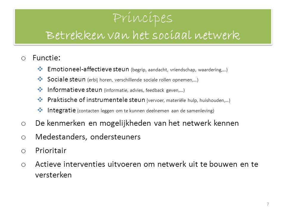 Principes Betrekken van het sociaal netwerk