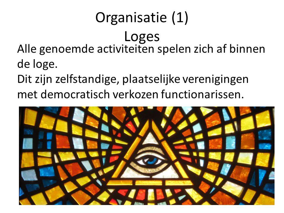 Organisatie (1) Loges