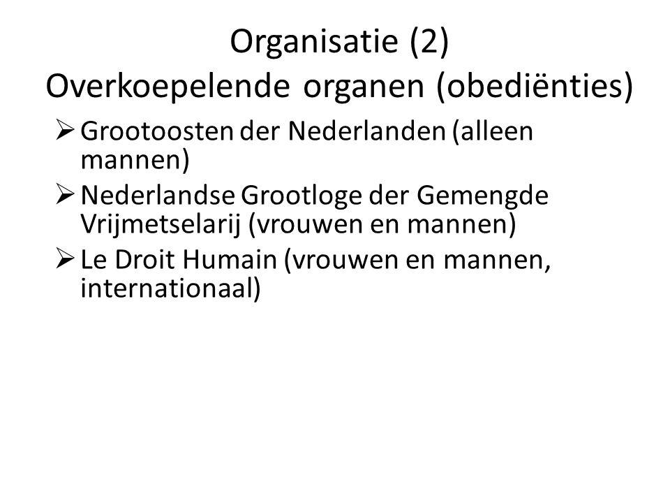 Organisatie (2) Overkoepelende organen (obediënties)