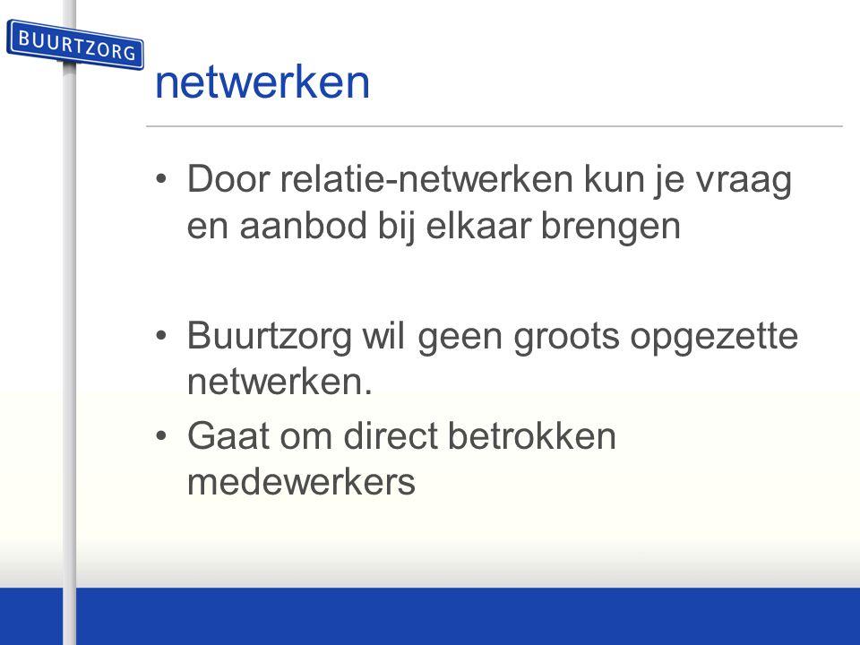 netwerken Door relatie-netwerken kun je vraag en aanbod bij elkaar brengen. Buurtzorg wil geen groots opgezette netwerken.