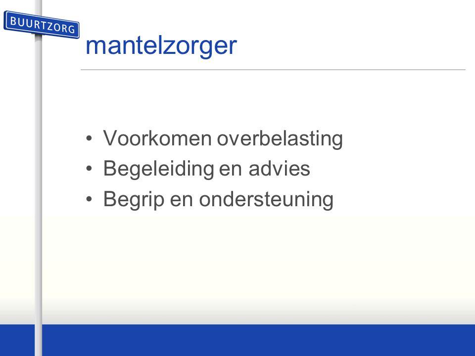 mantelzorger Voorkomen overbelasting Begeleiding en advies