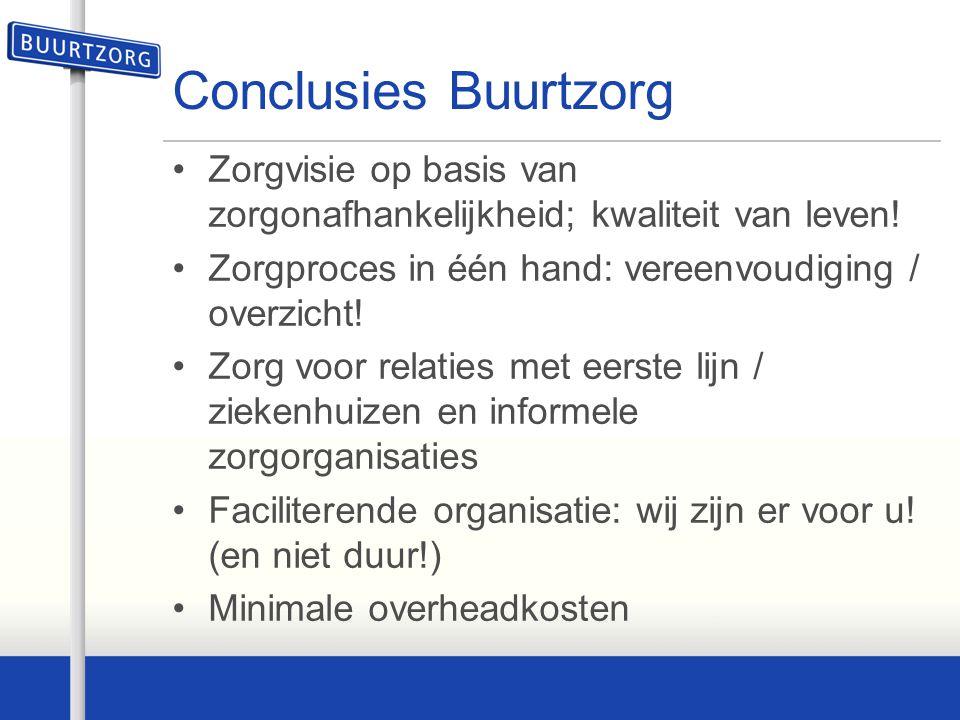 Conclusies Buurtzorg Zorgvisie op basis van zorgonafhankelijkheid; kwaliteit van leven! Zorgproces in één hand: vereenvoudiging / overzicht!