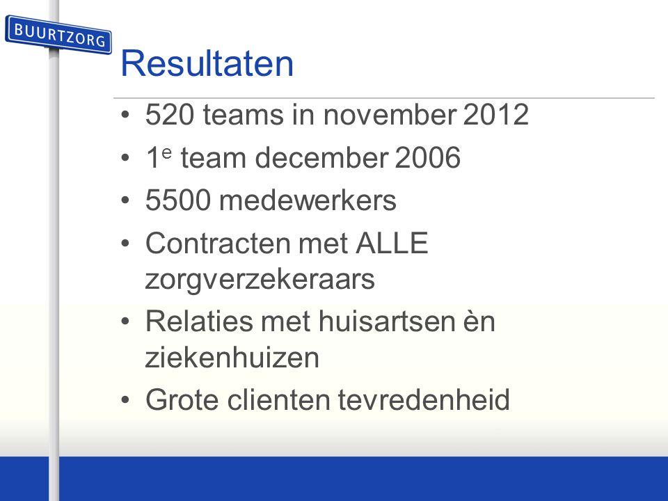 Resultaten 520 teams in november 2012 1e team december 2006