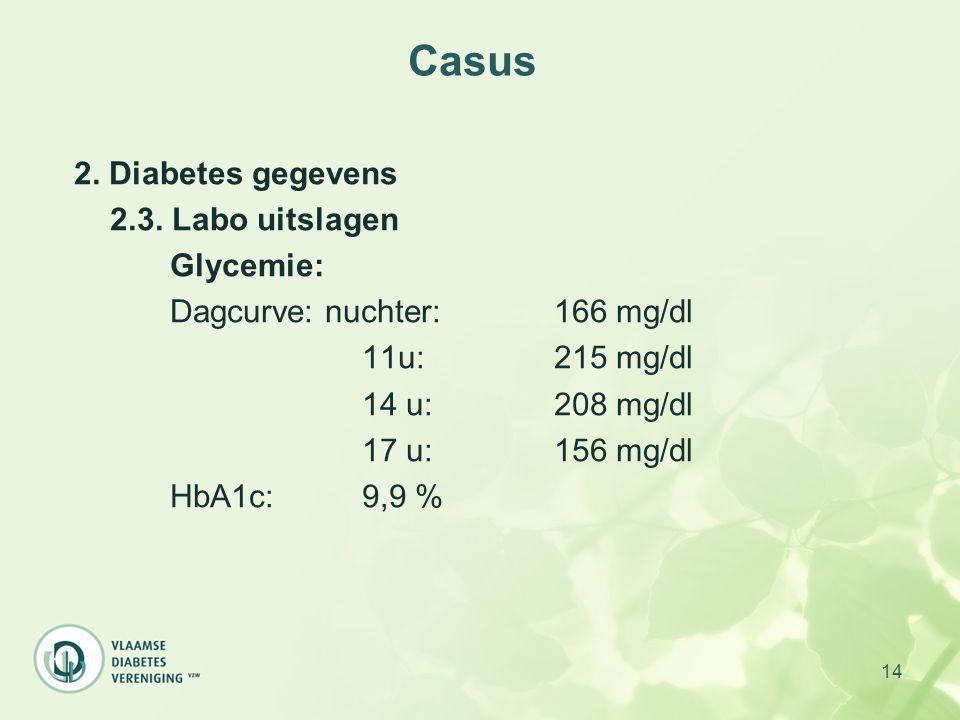 Casus 2. Diabetes gegevens 2.3. Labo uitslagen Glycemie:
