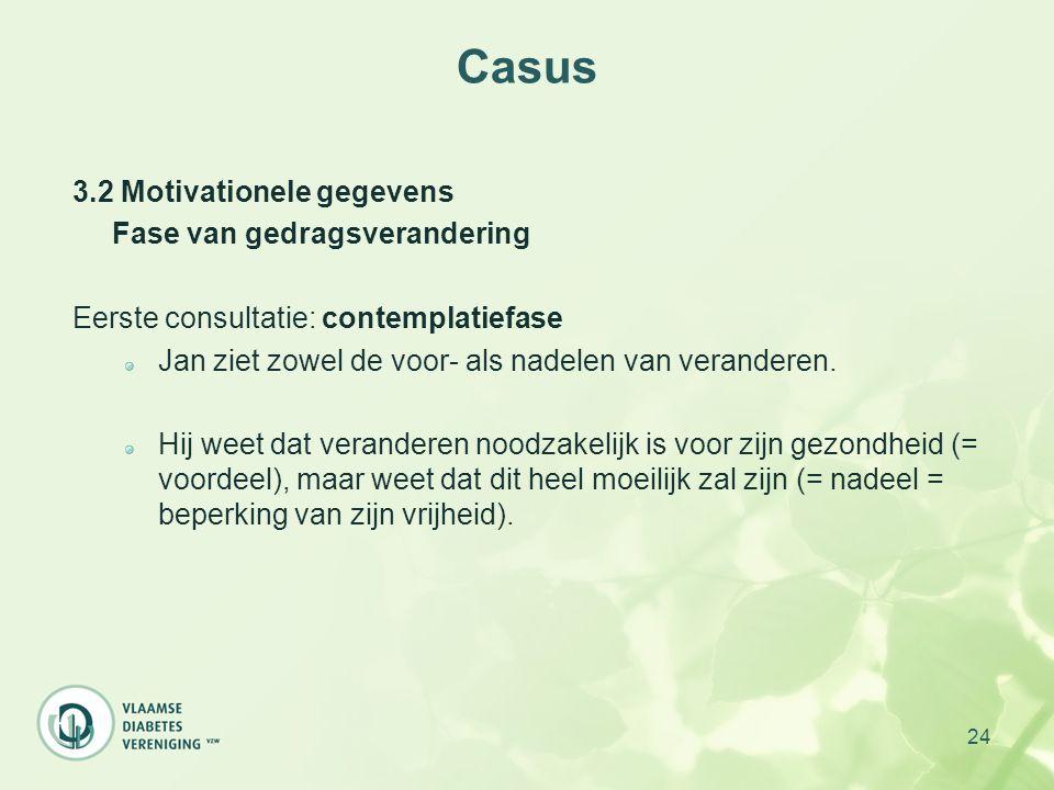 Casus 3.2 Motivationele gegevens Fase van gedragsverandering