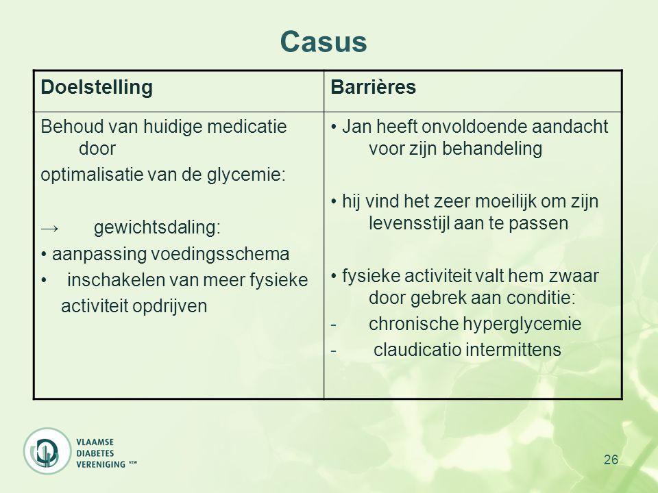 Casus Doelstelling Barrières Behoud van huidige medicatie door